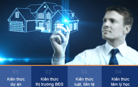Kỹ năng telesales - Tư vấn bất động sản hiệu quả