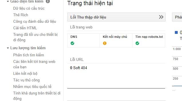 quy trinh seo website bat dong san