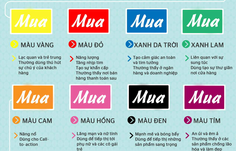 mau-sac-co-anh-huong-den-hanh-vi-mua-hang-